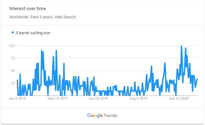 3 barrel curling iron trends