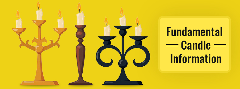 The Fundamental History Of Candles You Need To Know