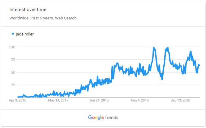 jade roller trends