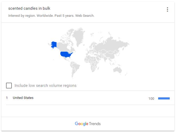 scentend candles in bulk regions