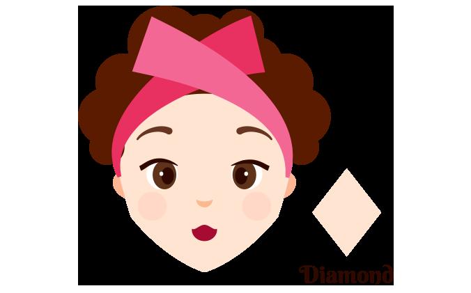Diamond-Shaped Face