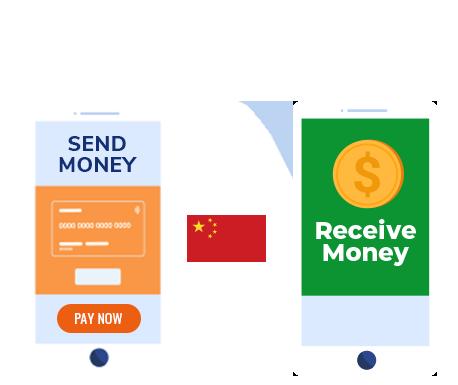 send money to china